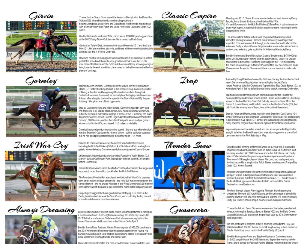 image about Printable Kentucky Derby Field identified as Free of charge Kentucky Derby Printables The Very well Dressed Desk