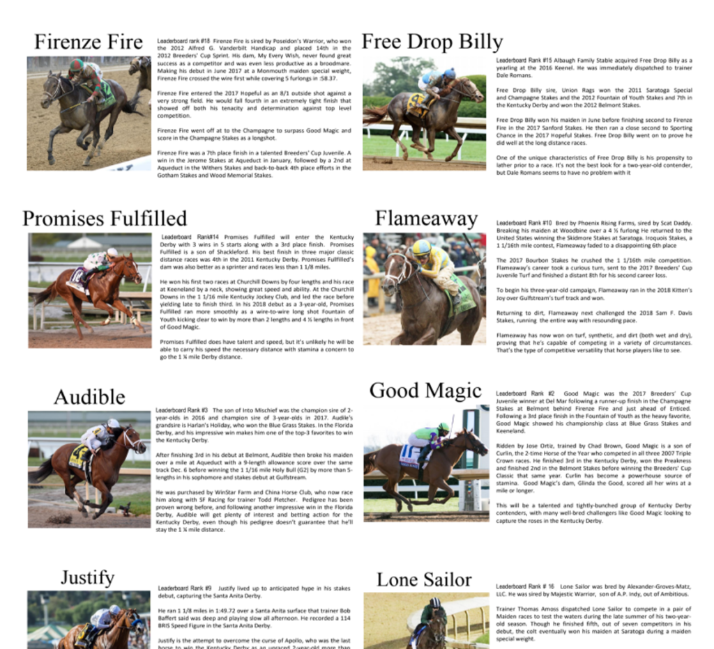 picture relating to Printable Kentucky Derby Field identified as 2018 Kentucky Derby Celebration Absolutely free Betting and Horse Profile